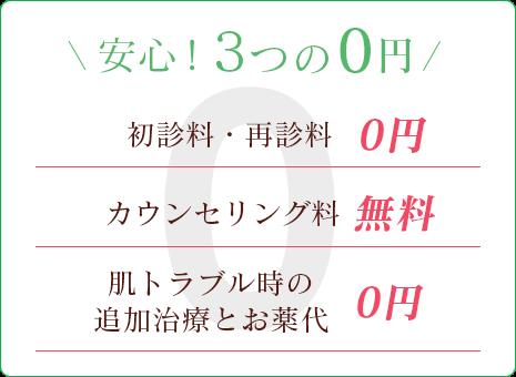 初診料・再診料0円、カウンセリング無料、肌トラブル時の治療費0円